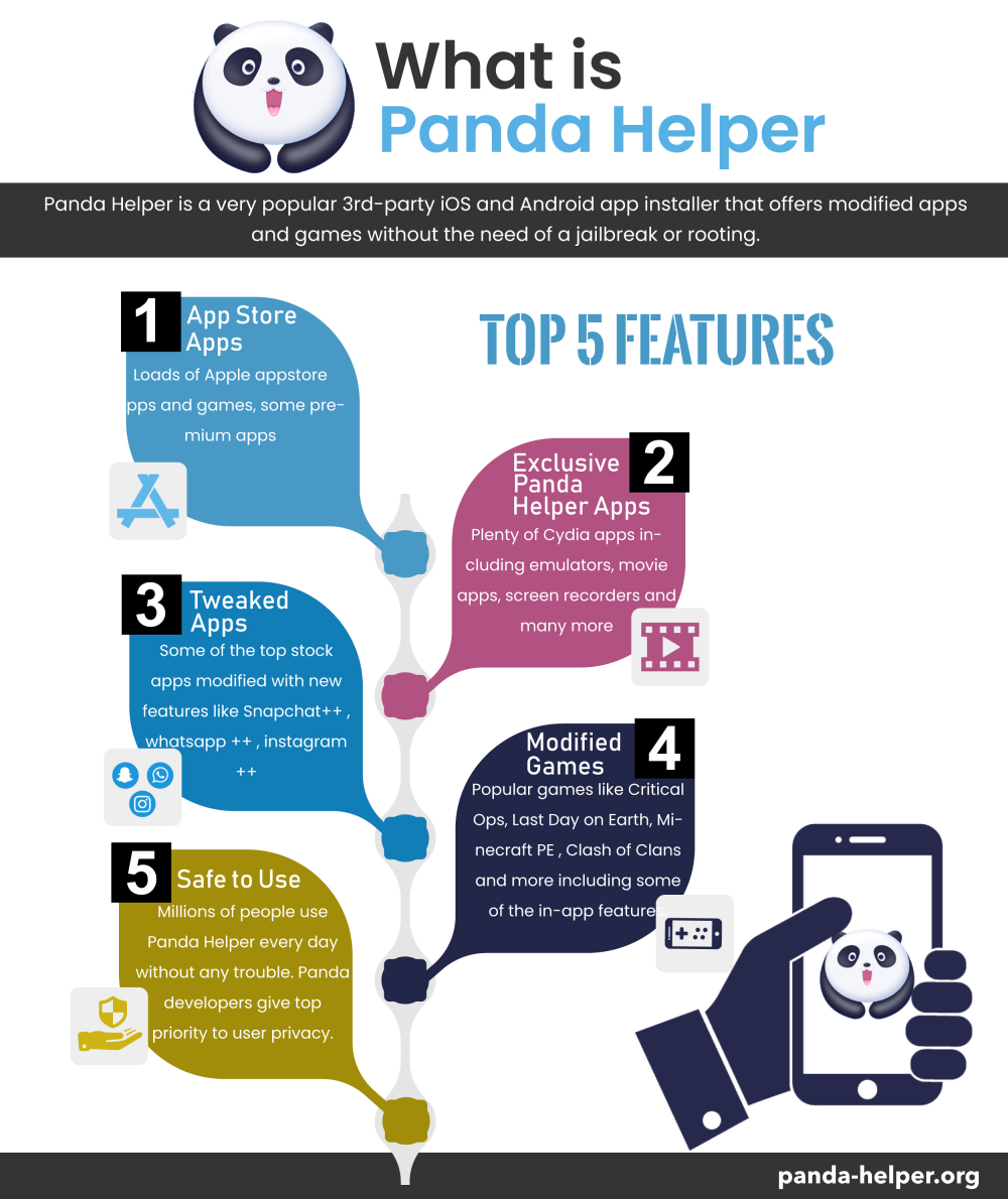 Panda Helper for iOS and Android: No Jailbreak, No Root, Just Free