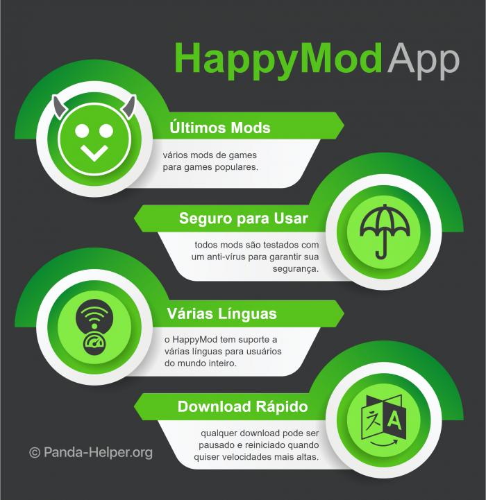 HappyMod app português