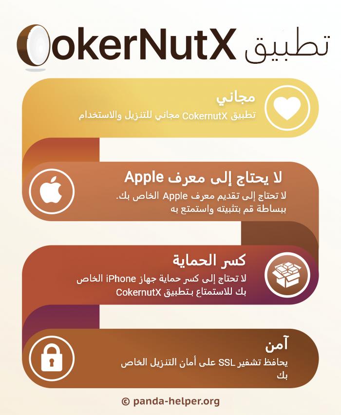 CokernutX_AR