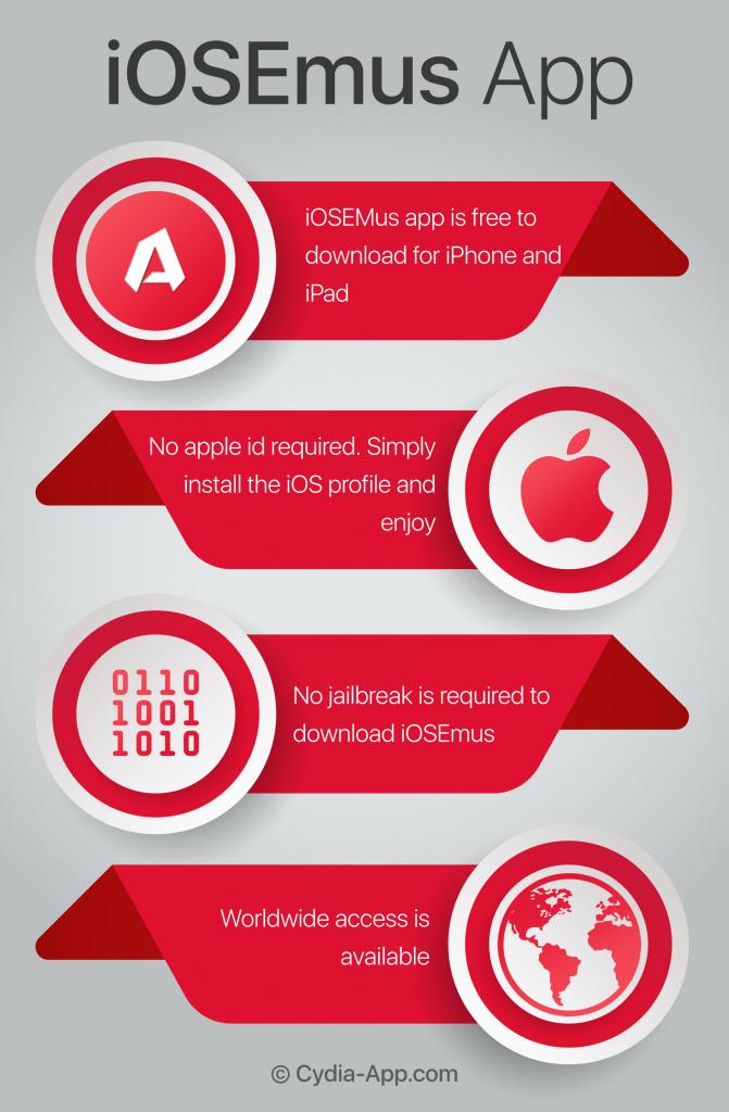 iosemus-app-infographic